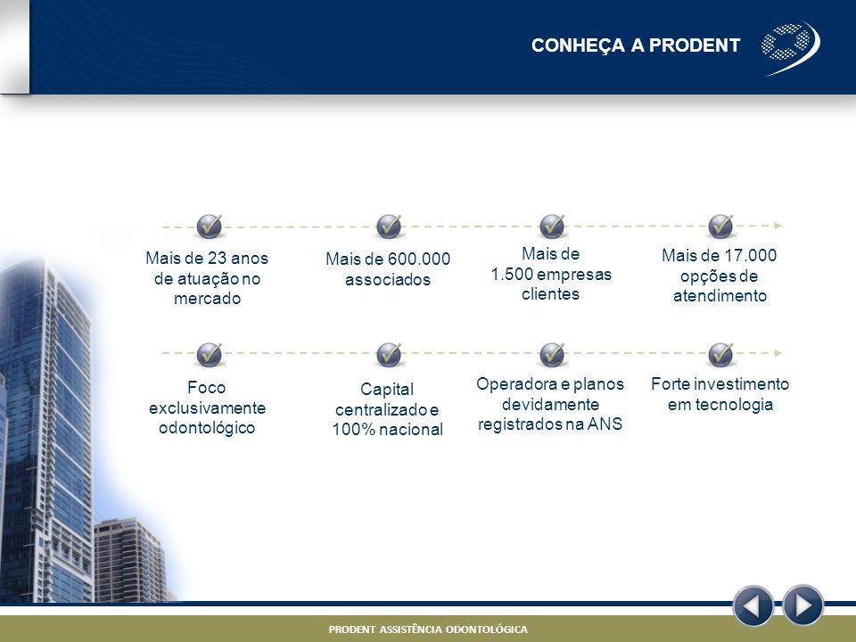 PRODENT ASSISTÊNCIA ODONTOLÓGICA – PROJETO ODONTO – STRICTLY CONFIDENTIAL PRODENT ASSISTÊNCIA ODONTOLÓGICA Mais de 23 anos de atuação no mercado Foco