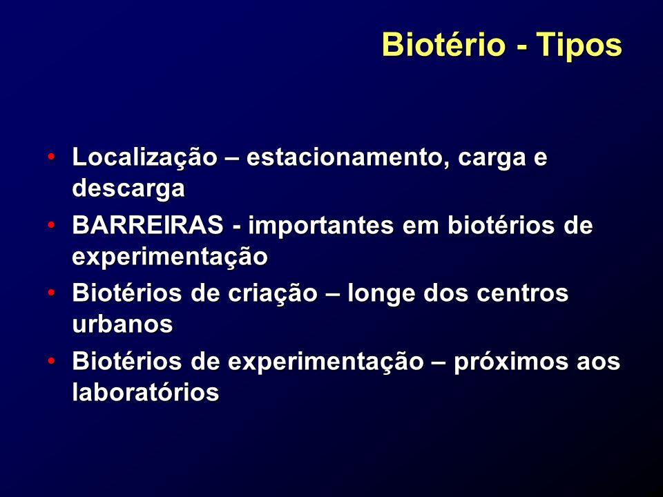 CONDIÇÕES AMBIENTAIS: MACROAMBIENTE ASPECTOS RELEVANTES O AMBIENTE ARTIFICIAL PODE TRANSTORNAR ASPECTOS COMPORTAMENTAIS ESSENCIAIS.