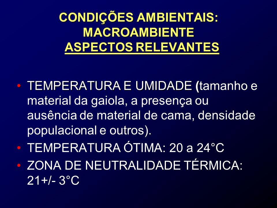 CONDIÇÕES AMBIENTAIS: MACROAMBIENTE ASPECTOS RELEVANTES ANIMAIS DE LABORATÓRIO SÃO INCAPAZES DE SUAR AUMENTO DA TAXA RESPIRATÓRIA – perda de calor pela expiração.