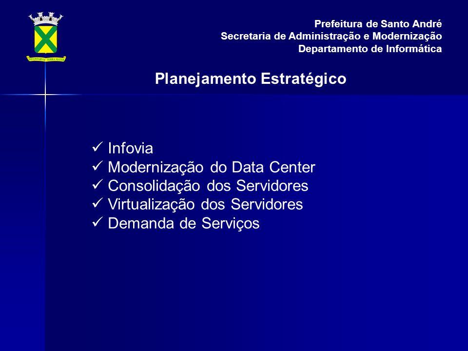 Planejamento Estratégico Infovia Modernização do Data Center Consolidação dos Servidores Virtualização dos Servidores Demanda de Serviços Prefeitura de Santo André Secretaria de Administração e Modernização Departamento de Informática