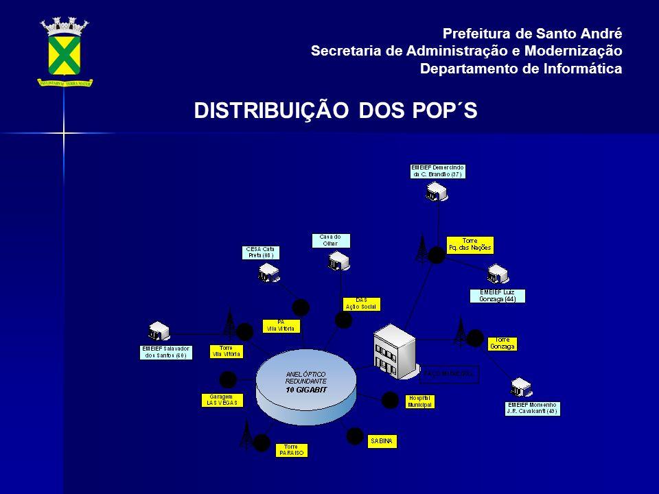 DISTRIBUIÇÃO DOS POP´S Prefeitura de Santo André Secretaria de Administração e Modernização Departamento de Informática