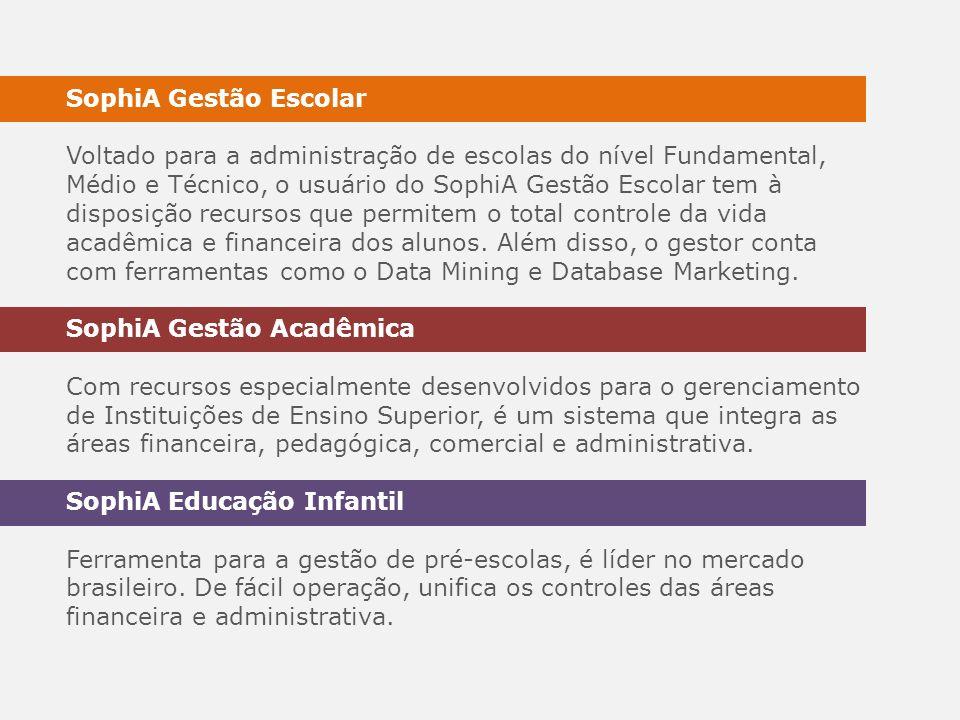 SophiA Gestão Escolar Voltado para a administração de escolas do nível Fundamental, Médio e Técnico, o usuário do SophiA Gestão Escolar tem à disposiç