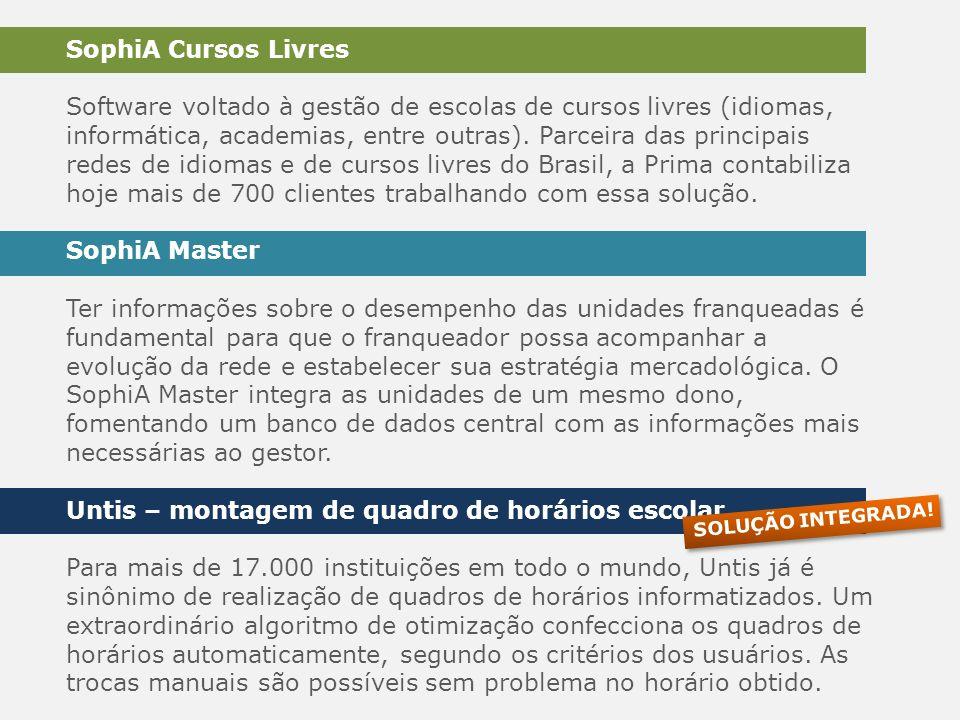 SophiA Cursos Livres Software voltado à gestão de escolas de cursos livres (idiomas, informática, academias, entre outras). Parceira das principais re