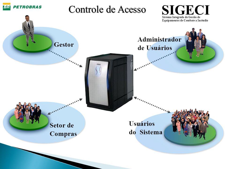 SIGECI Sistema Integrado de Gestão de Equipamentos de Combate a Incêndio Controle de Acesso Usuários do Sistema Administrador de Usuários Gestor Setor