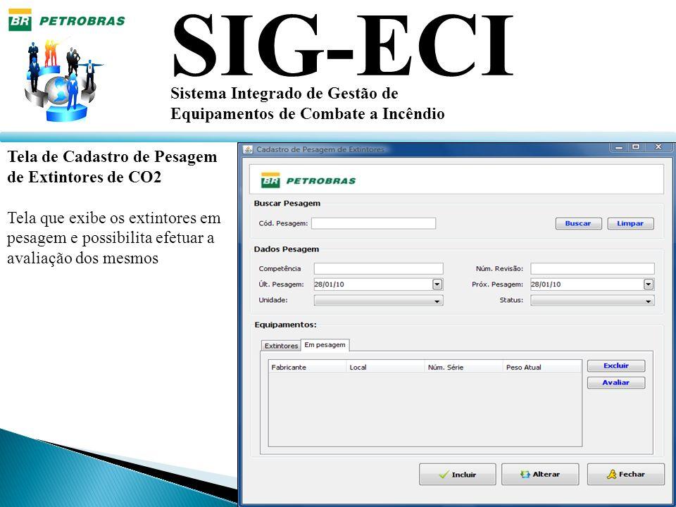 SIG-ECI Sistema Integrado de Gestão de Equipamentos de Combate a Incêndio Tela de Cadastro de Pesagem de Extintores de CO2 Tela que exibe os extintore