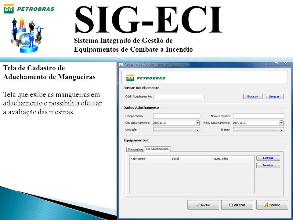 SIG-ECI Sistema Integrado de Gestão de Equipamentos de Combate a Incêndio Tela de Cadastro de Aduchamento de Mangueiras Tela que exibe as mangueiras e