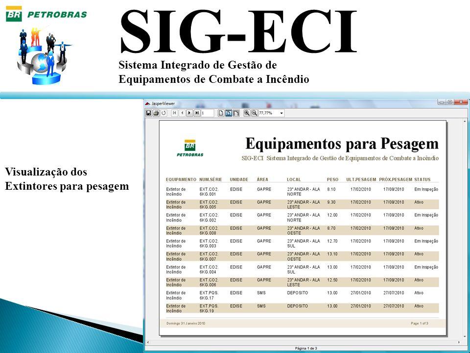 SIG-ECI Sistema Integrado de Gestão de Equipamentos de Combate a Incêndio Visualização dos Extintores para pesagem