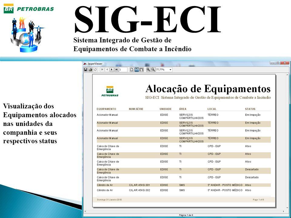 SIG-ECI Sistema Integrado de Gestão de Equipamentos de Combate a Incêndio Visualização dos Equipamentos alocados nas unidades da companhia e seus resp