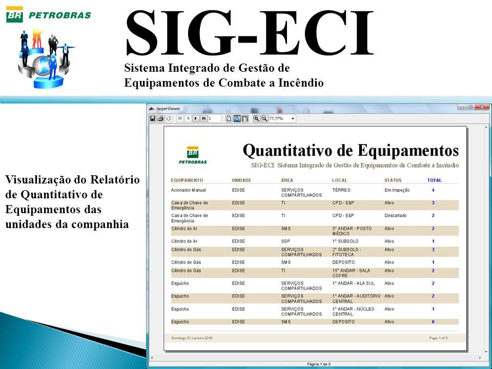 SIG-ECI Sistema Integrado de Gestão de Equipamentos de Combate a Incêndio Visualização do Relatório de Quantitativo de Equipamentos das unidades da co