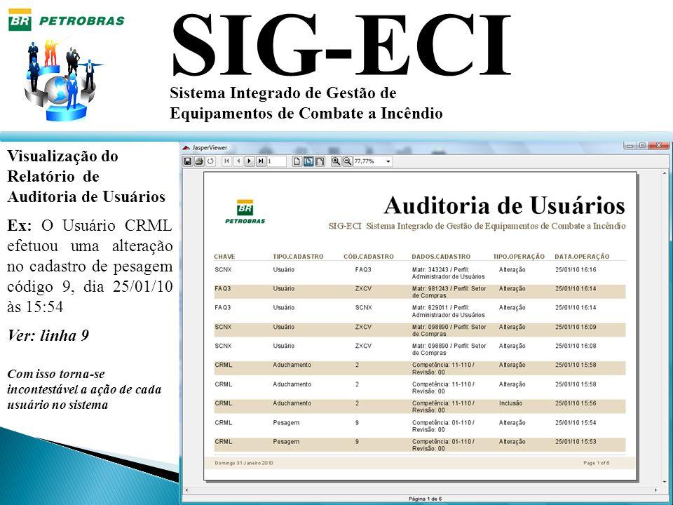 SIG-ECI Sistema Integrado de Gestão de Equipamentos de Combate a Incêndio Visualização do Relatório de Auditoria de Usuários Ex: O Usuário CRML efetuo