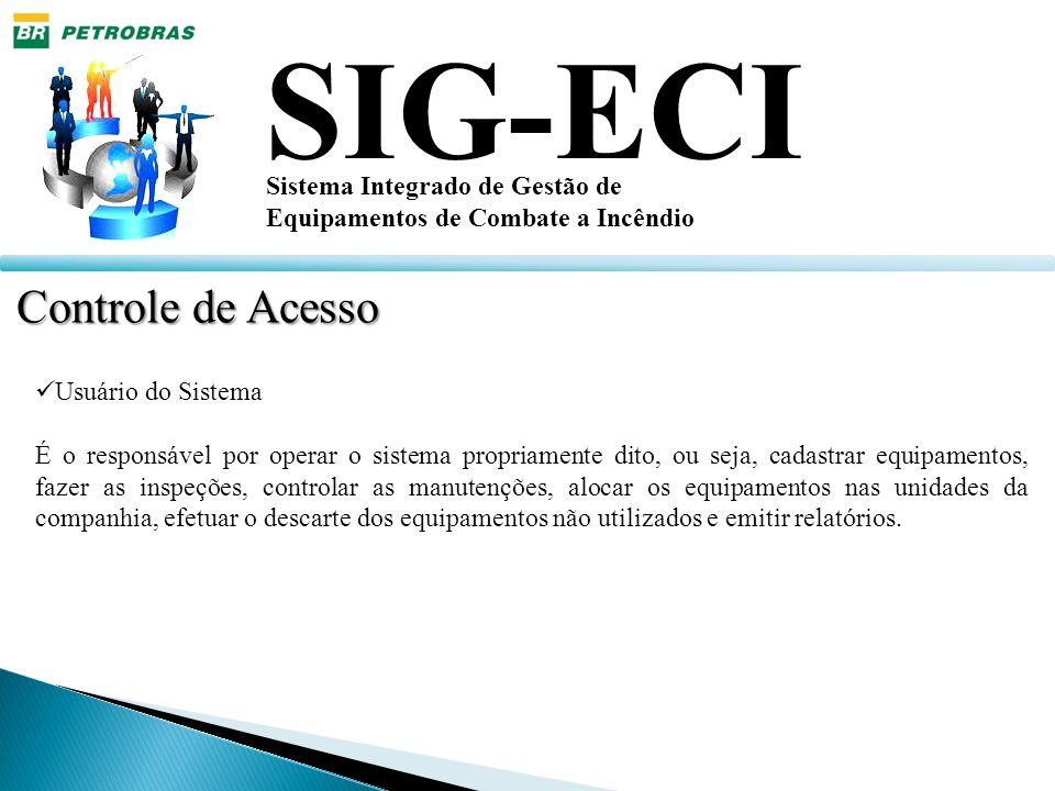 SIG-ECI Sistema Integrado de Gestão de Equipamentos de Combate a Incêndio Controle de Acesso Usuário do Sistema É o responsável por operar o sistema p