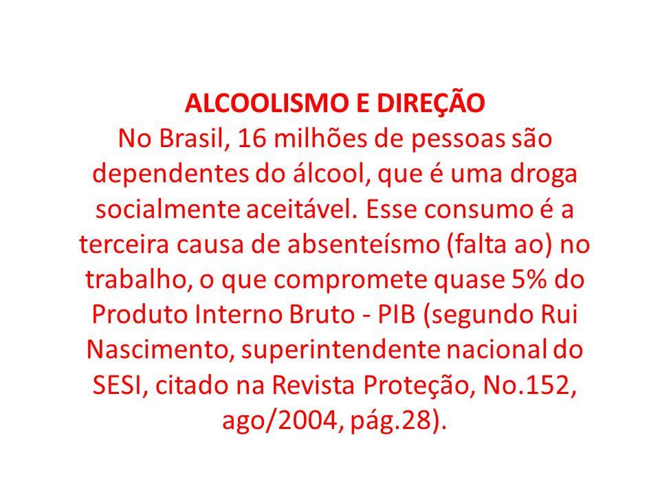 ALCOOLISMO E DIREÇÃO No Brasil, 16 milhões de pessoas são dependentes do álcool, que é uma droga socialmente aceitável. Esse consumo é a terceira caus