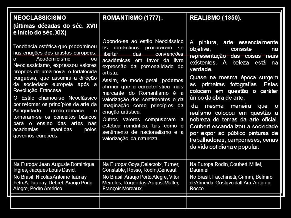 NEOCLASSICISMO (últimas décadas do séc. XVII e início do séc. XIX) Tendência estética que predominou nas criações dos artistas europeus, o Academicism