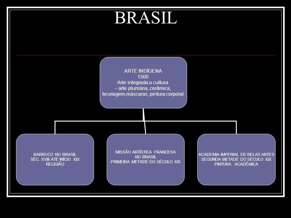 BRASIL ARTE INDÍGENA 1500 Arte integrada a cultura – arte plumária, cerâmica, tecelagem,máscaras, pintura corporal BARROCO NO BRASIL SÉC.