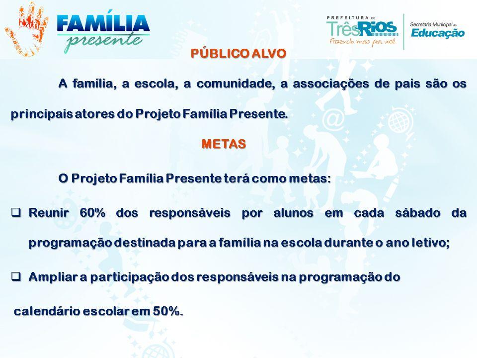 PÚBLICO ALVO A família, a escola, a comunidade, a associações de pais são os principais atores do Projeto Família Presente. METAS METAS O Projeto Famí