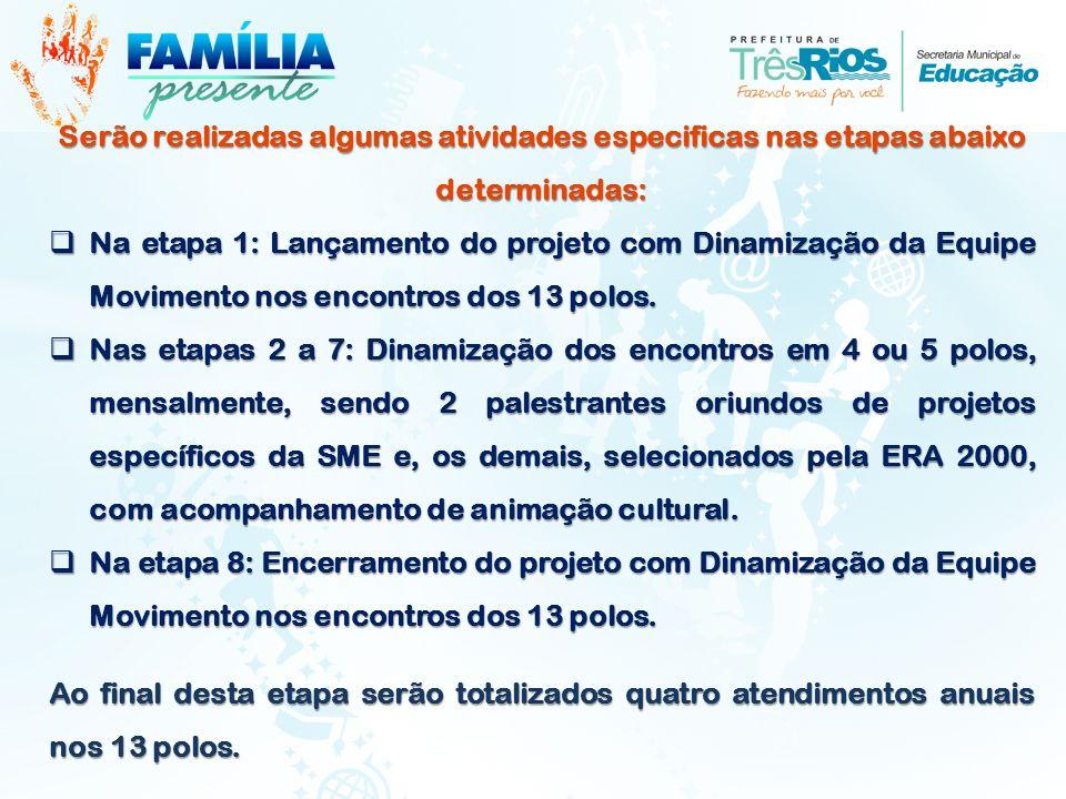 Serão realizadas algumas atividades especificas nas etapas abaixo determinadas: Na etapa 1: Lançamento do projeto com Dinamização da Equipe Movimento