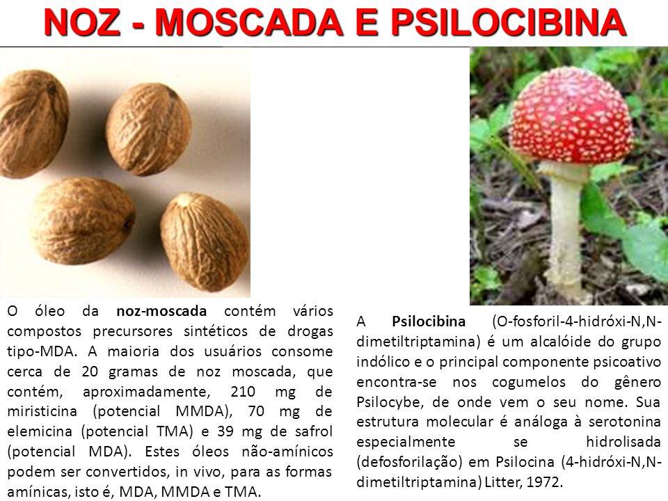 NOZ - MOSCADA E PSILOCIBINA A Psilocibina (O-fosforil-4-hidróxi-N,N- dimetiltriptamina) é um alcalóide do grupo indólico e o principal componente psic