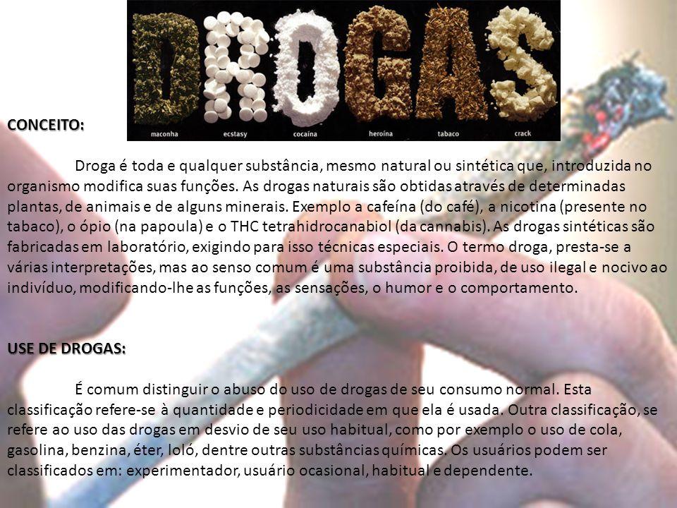CONCEITO: Droga é toda e qualquer substância, mesmo natural ou sintética que, introduzida no organismo modifica suas funções. As drogas naturais são o