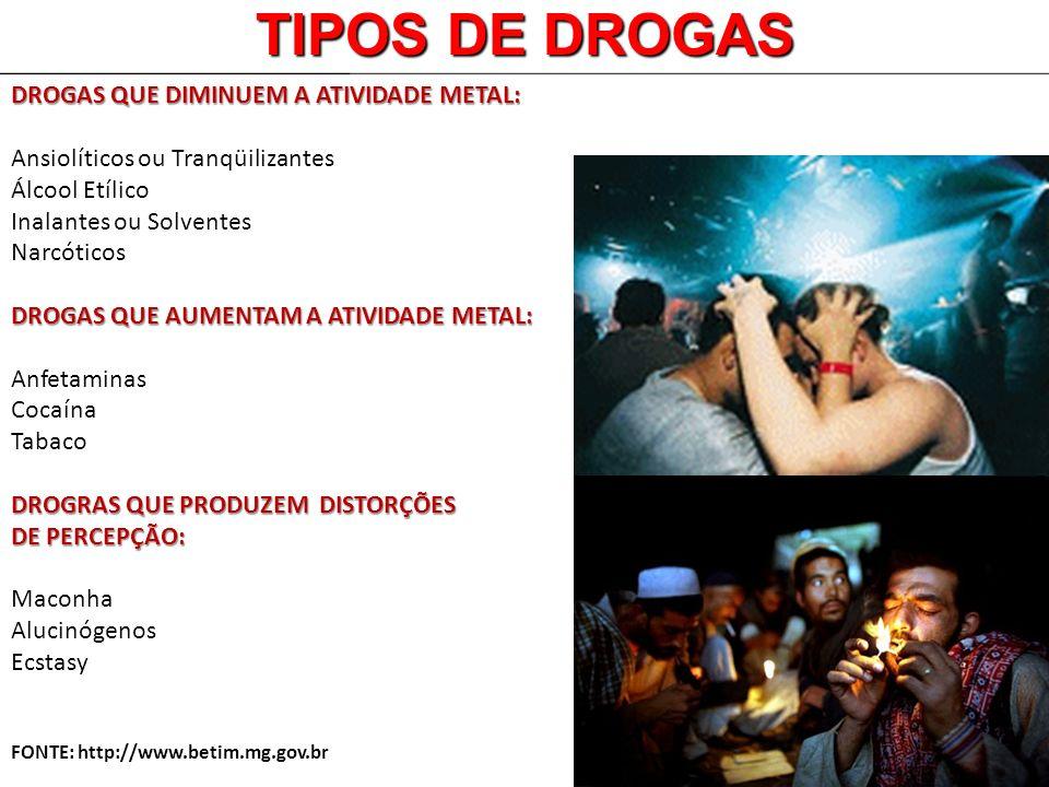 DROGAS QUE DIMINUEM A ATIVIDADE METAL: Ansiolíticos ou Tranqüilizantes Álcool Etílico Inalantes ou Solventes Narcóticos DROGAS QUE AUMENTAM A ATIVIDAD