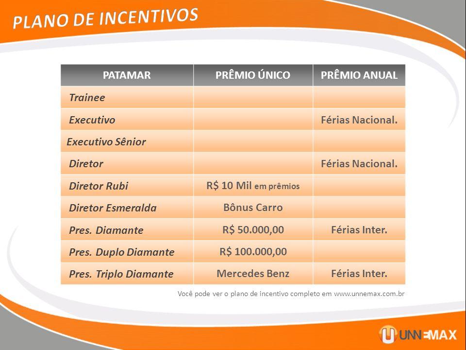 Você pode ver o plano de incentivo completo em www.unnemax.com.br PATAMARPRÊMIO ÚNICOPRÊMIO ANUAL Trainee ExecutivoFérias Nacional. Executivo Sênior D