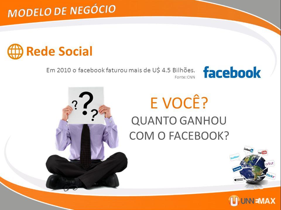 Rede Social E VOCÊ? QUANTO GANHOU COM O FACEBOOK? Em 2010 o facebook faturou mais de U$ 4.5 Bilhões. Fonte: CNN