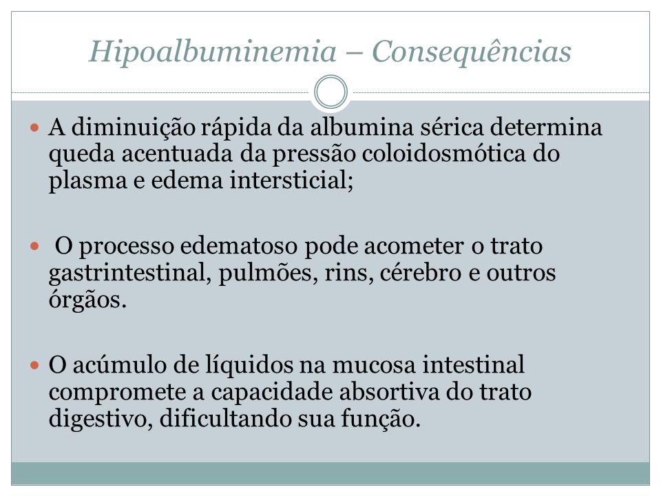 Hipoalbuminemia – Consequências A diminuição rápida da albumina sérica determina queda acentuada da pressão coloidosmótica do plasma e edema intersticial; O processo edematoso pode acometer o trato gastrintestinal, pulmões, rins, cérebro e outros órgãos.