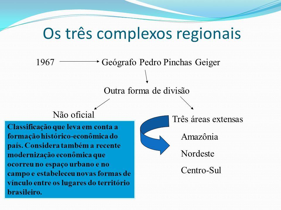 Os três complexos regionais 1967Geógrafo Pedro Pinchas Geiger Outra forma de divisão Não oficial Três áreas extensas Amazônia Nordeste Centro-Sul Clas