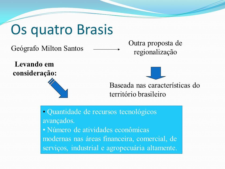 Os quatro Brasis Geógrafo Milton Santos Baseada nas características do território brasileiro Quantidade de recursos tecnológicos avançados. Número de