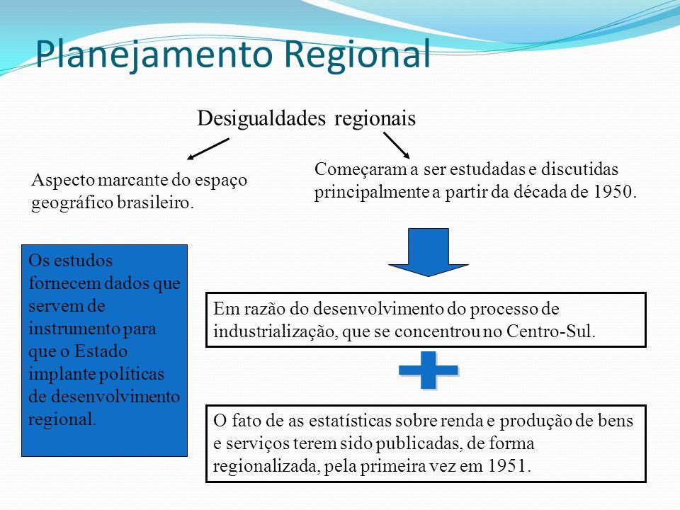 Planejamento Regional Desigualdades regionais Começaram a ser estudadas e discutidas principalmente a partir da década de 1950. Aspecto marcante do es