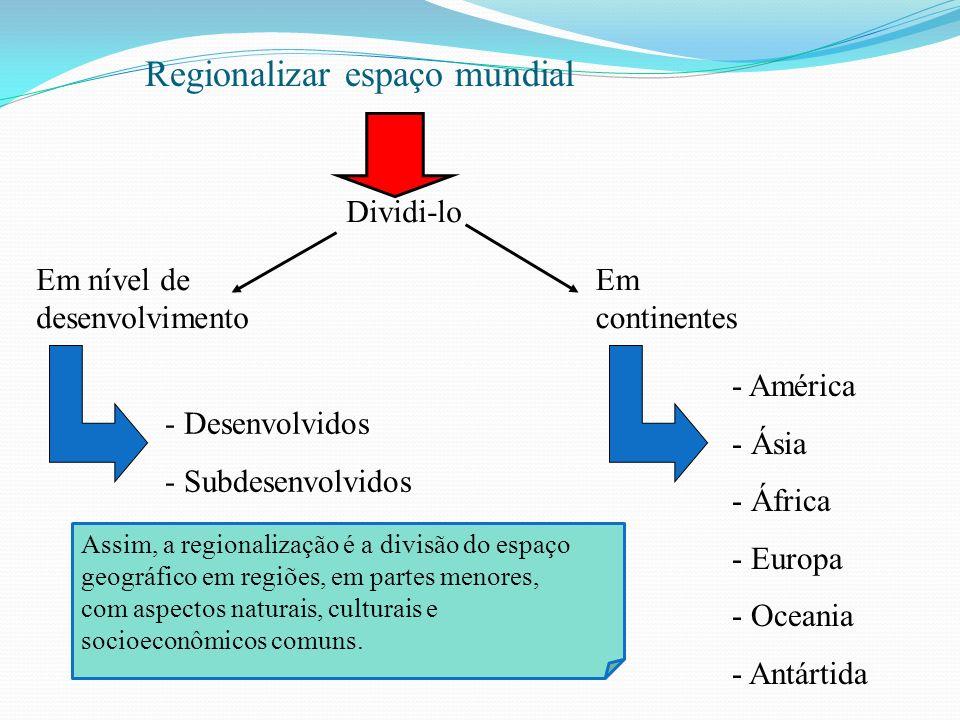 Os quatro Brasis Geógrafo Milton Santos Baseada nas características do território brasileiro Quantidade de recursos tecnológicos avançados.