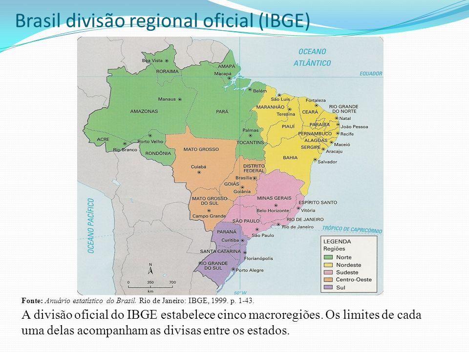 Brasil divisão regional oficial (IBGE) Fonte: Anuário estatístico do Brasil. Rio de Janeiro: IBGE, 1999. p. 1-43. A divisão oficial do IBGE estabelece