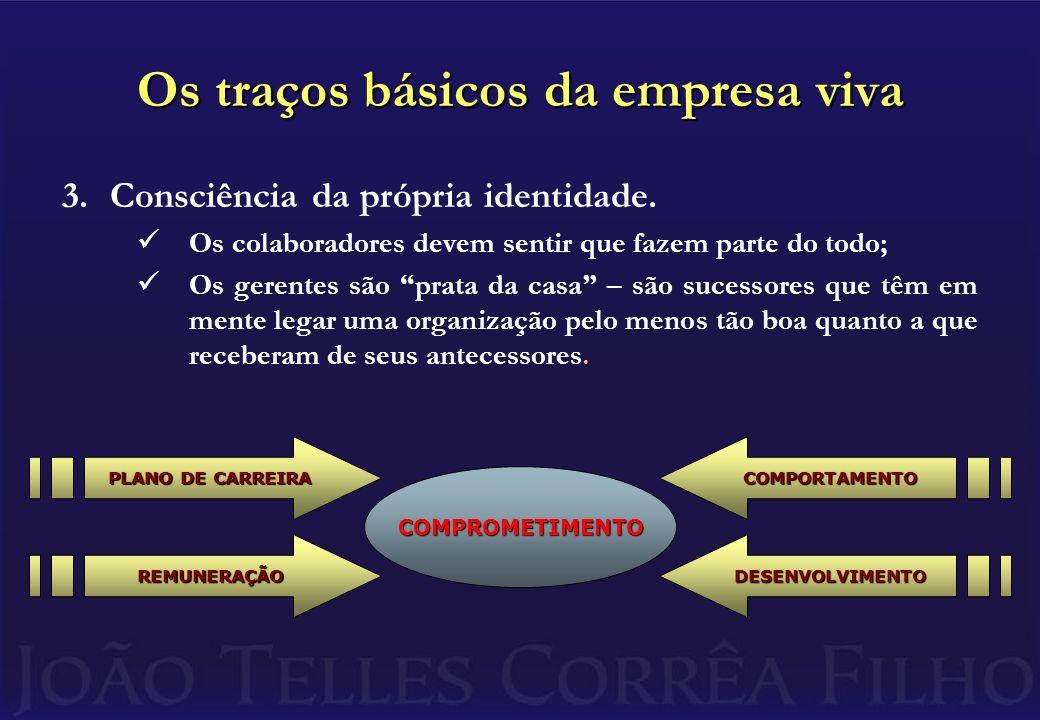 Os traços básicos da empresa viva 3.Consciência da própria identidade. Os colaboradores devem sentir que fazem parte do todo; Os gerentes são prata da