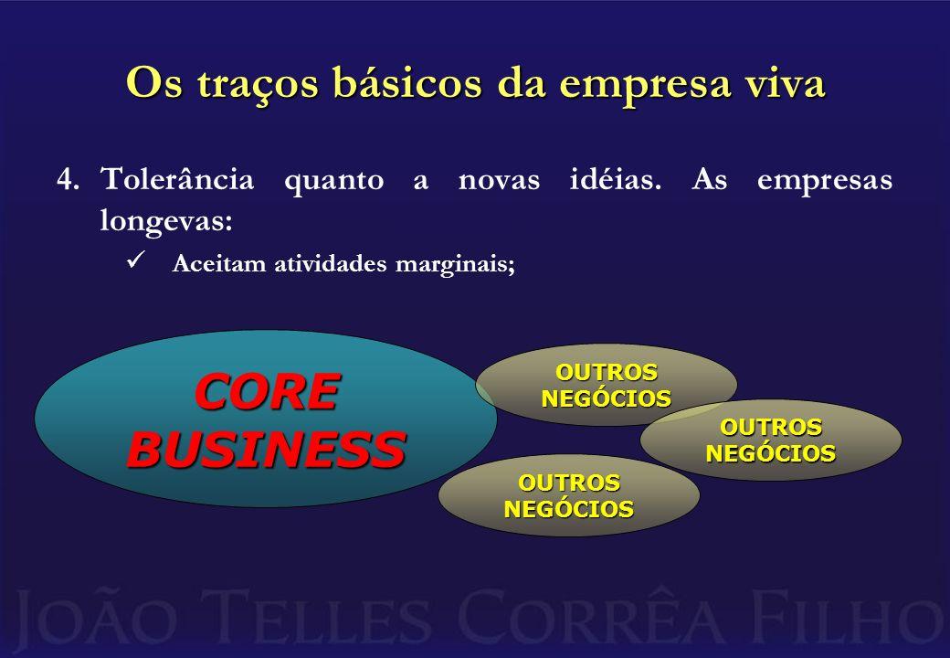 Os traços básicos da empresa viva 4.Tolerância quanto a novas idéias. As empresas longevas: Aceitam atividades marginais; CORE BUSINESS OUTROS NEGÓCIO