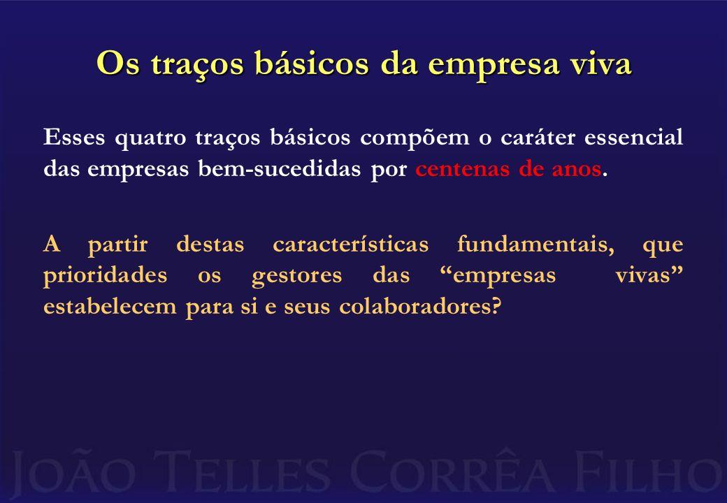 Os traços básicos da empresa viva Esses quatro traços básicos compõem o caráter essencial das empresas bem-sucedidas por centenas de anos. A partir de