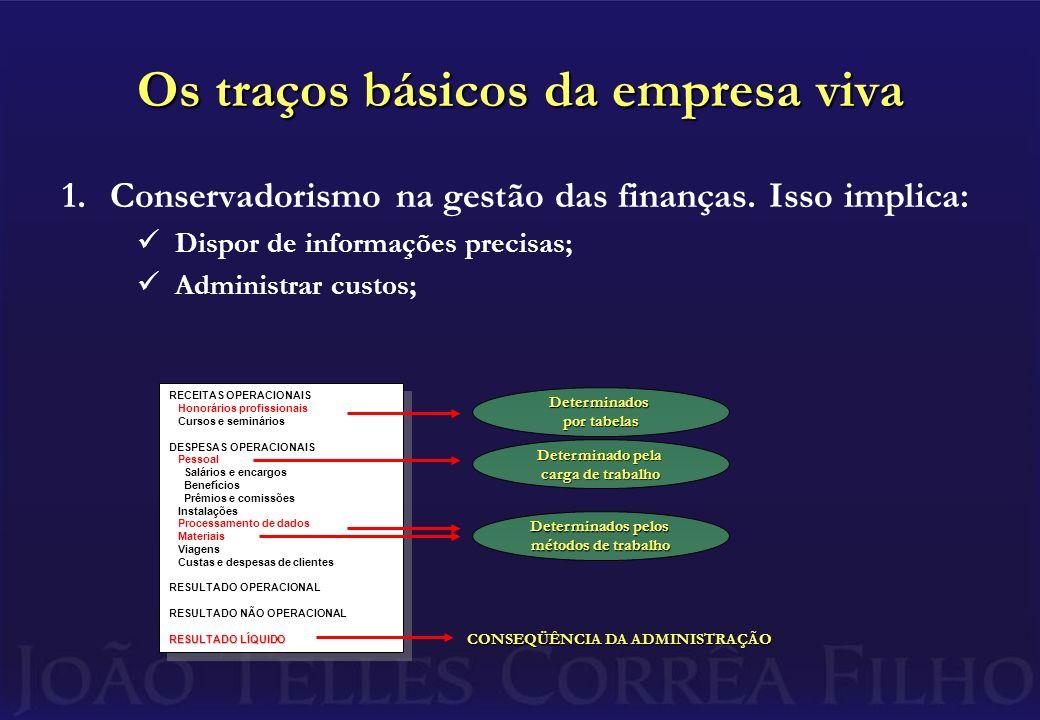 Os traços básicos da empresa viva 1.Conservadorismo na gestão das finanças. Isso implica: Dispor de informações precisas; Administrar custos; RECEITAS
