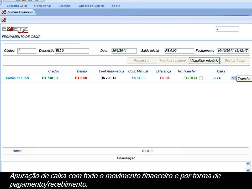 Apuração de caixa com todo o movimento financeiro e por forma de pagamento/recebimento.