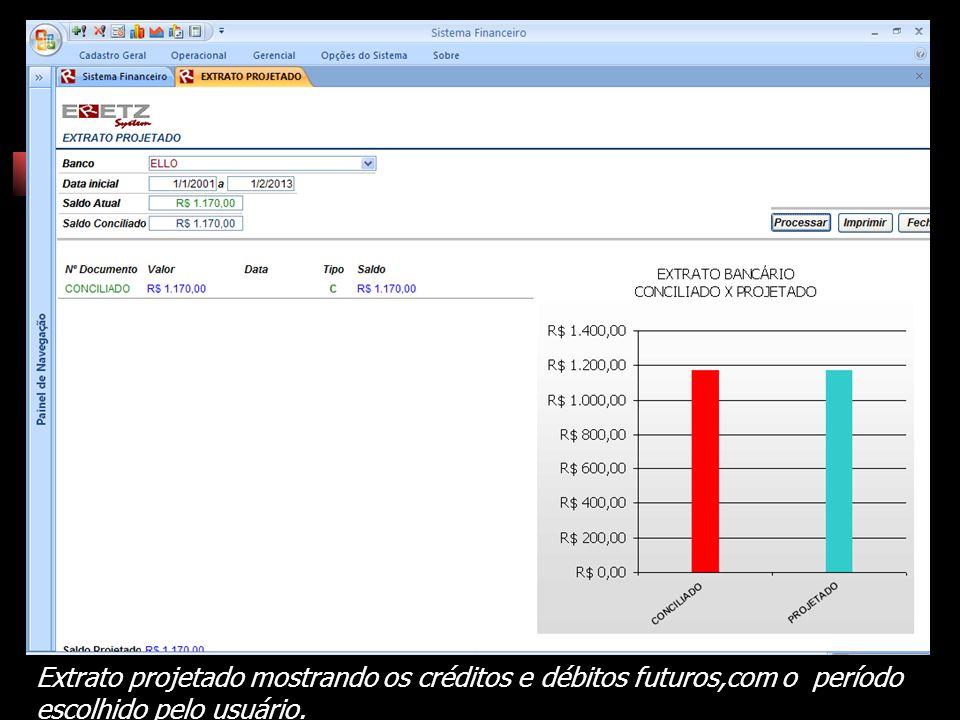 Extrato projetado mostrando os créditos e débitos futuros,com o período escolhido pelo usuário.
