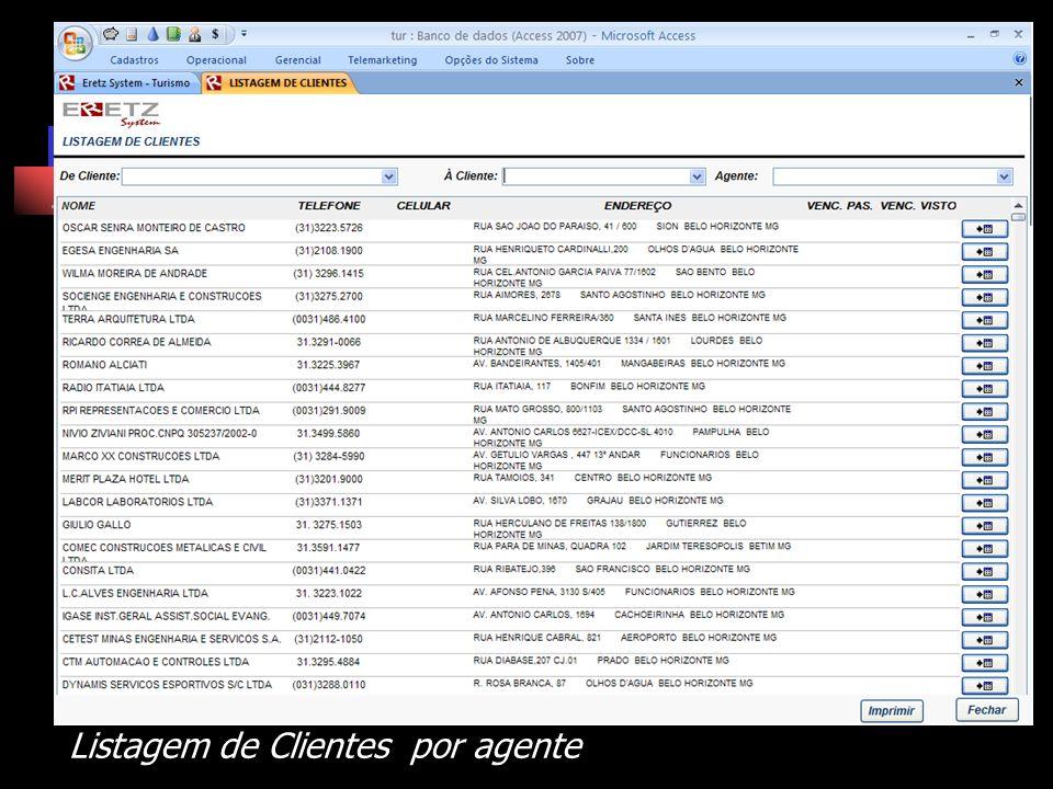Listagem de Clientes por agente
