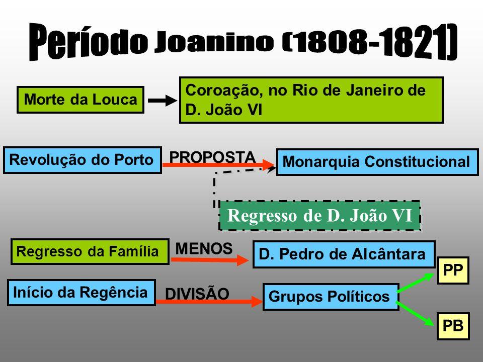 Regresso de D.João VI Morte da Louca Coroação, no Rio de Janeiro de D.