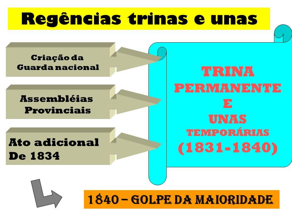 Ato adicional De 1834 Criação da Guarda nacional Assembléias Provinciais TRINA PERMANENTE E UNAS TEMPORÁRIAS (1831-1840) Regências trinas e unas 1840 – GOLPE DA MAIORIDADE
