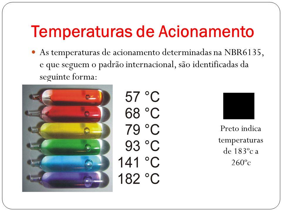 Temperaturas de Acionamento As temperaturas de acionamento determinadas na NBR6135, e que seguem o padrão internacional, são identificadas da seguinte forma: Preto indica temperaturas de 183ºc a 260ºc