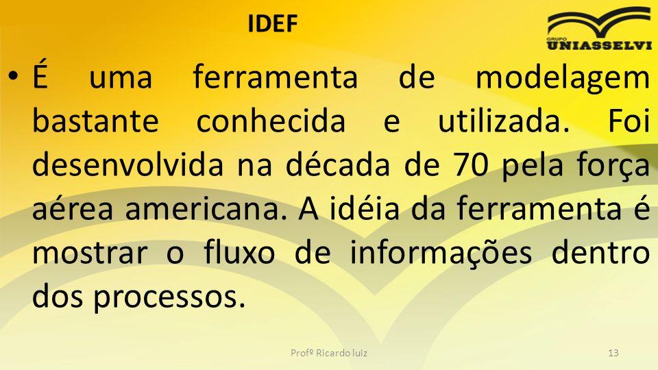 IDEF É uma ferramenta de modelagem bastante conhecida e utilizada.
