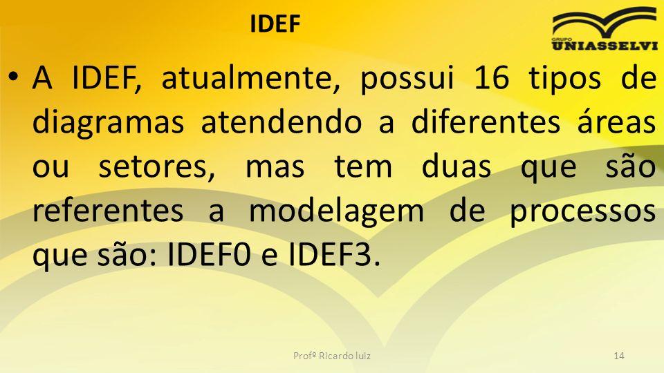 IDEF A IDEF, atualmente, possui 16 tipos de diagramas atendendo a diferentes áreas ou setores, mas tem duas que são referentes a modelagem de processos que são: IDEF0 e IDEF3.