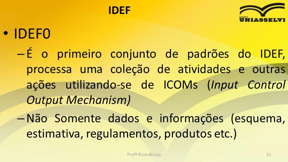 IDEF IDEF0 – É o primeiro conjunto de padrões do IDEF, processa uma coleção de atividades e outras ações utilizando-se de ICOMs (Input Control Output Mechanism) – Não Somente dados e informações (esquema, estimativa, regulamentos, produtos etc.) Profº Ricardo luiz15