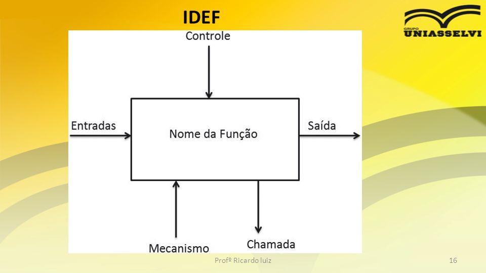 IDEF Profº Ricardo luiz16