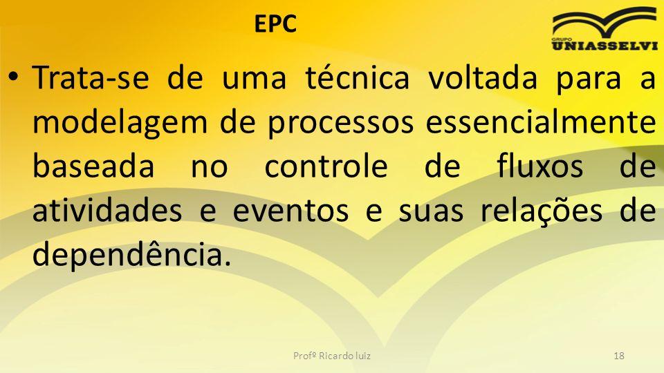 EPC Trata-se de uma técnica voltada para a modelagem de processos essencialmente baseada no controle de fluxos de atividades e eventos e suas relações de dependência.