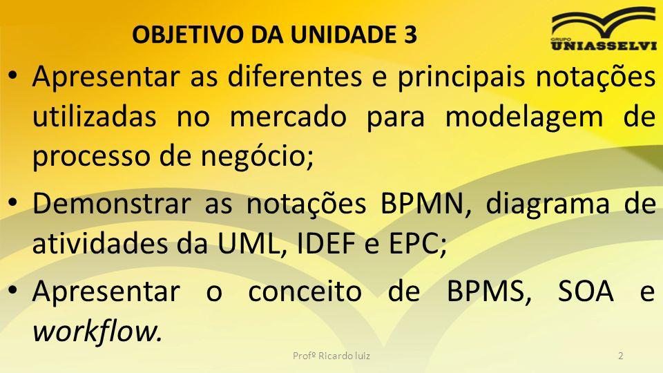 OBJETIVO DA UNIDADE 3 Apresentar as diferentes e principais notações utilizadas no mercado para modelagem de processo de negócio; Demonstrar as notações BPMN, diagrama de atividades da UML, IDEF e EPC; Apresentar o conceito de BPMS, SOA e workflow.