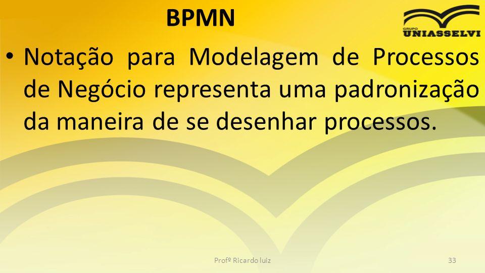 BPMN Notação para Modelagem de Processos de Negócio representa uma padronização da maneira de se desenhar processos.