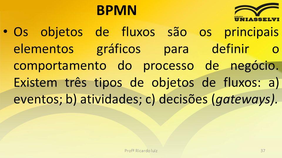 BPMN Os objetos de fluxos são os principais elementos gráficos para definir o comportamento do processo de negócio.
