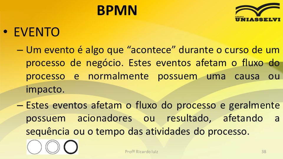 BPMN EVENTO – Um evento é algo que acontece durante o curso de um processo de negócio.
